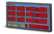 RDM312 Multi-window display module